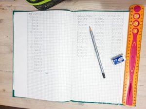 AWO Schulkindbetreuung Horb-Hausaufgabenzeit
